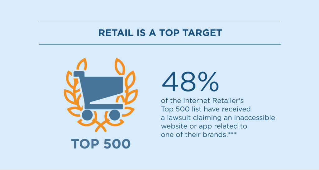 retail_is_a_top_target