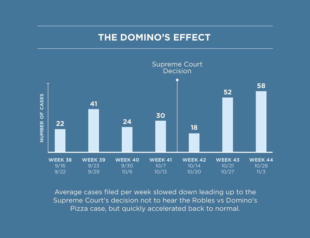 4-the_dominos_effect
