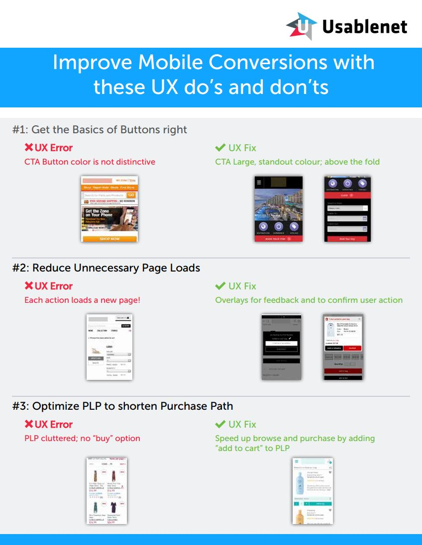 Improve Mobile Conversion Do's and Don'ts