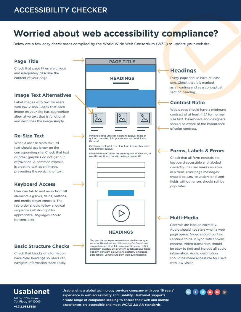Usablenet - Usablenet Accessibility Checker [White Paper]