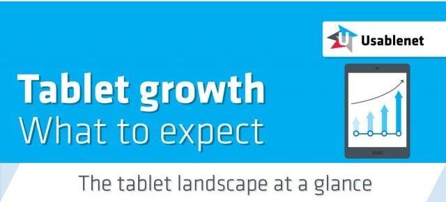 Tablet growth.jpg