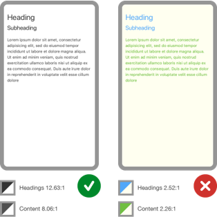 Best practices recommend higher contrast for text to be read on mobile in a variety of conditions and environments