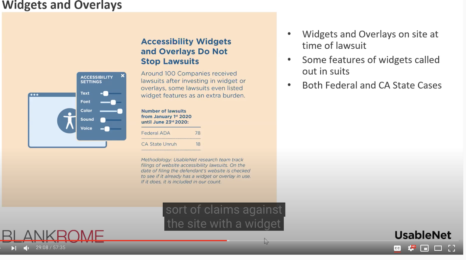 Video link: A control for adjusting accessibility settings overlaps the universal digital accessibility symbol.  Text reads: Around 100 Companies received lawsuits after investing in widget or overlays, some lawsuits even listed widget features as an extra burden. Number of lawsuits from January 1st 2020 until June 23rd 2020 for Federal ADA-based suits was 78 and for Unruh-based claims was 18 in California state court.