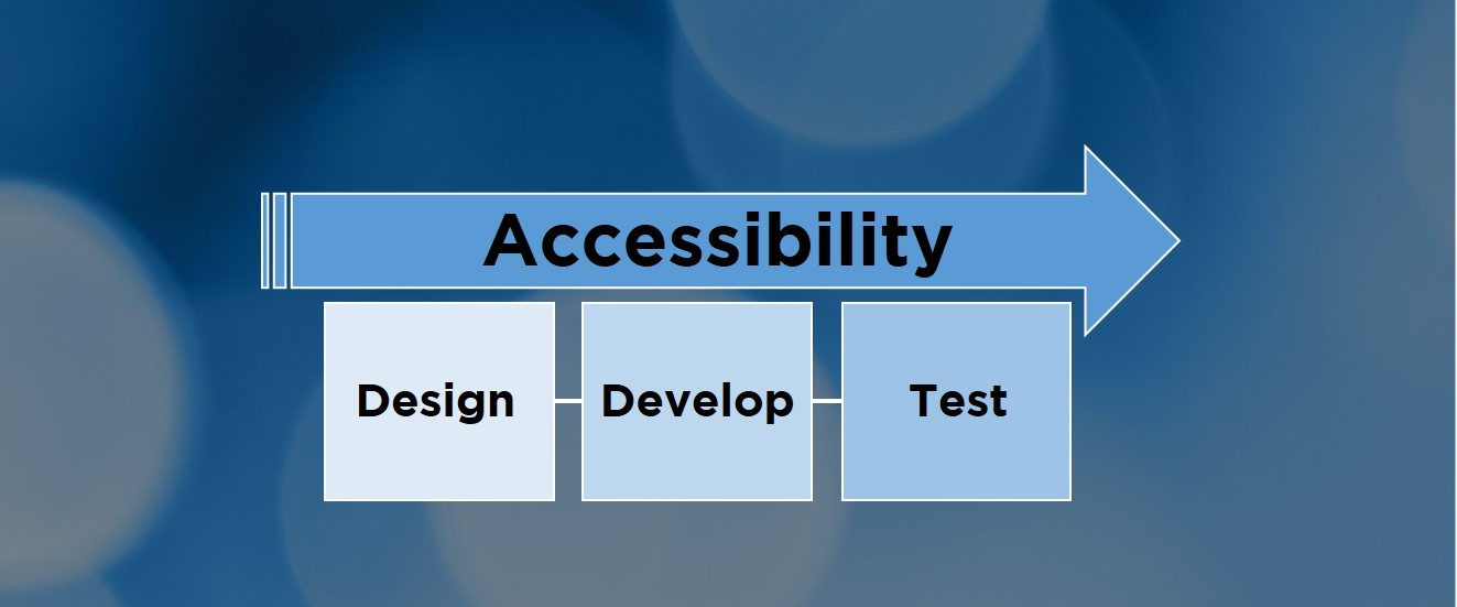 Integrating Accessibility Into Your Development Lifecycle [Blog]